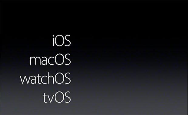 WWDC 2016 Names